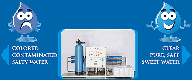 Reverse Osmosis, Reverse Osmosis Systems, RO, RO System